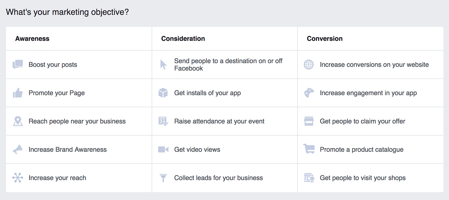 Get started with Facebook ads