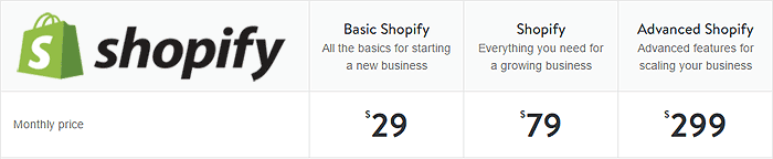 Shopify Price Table