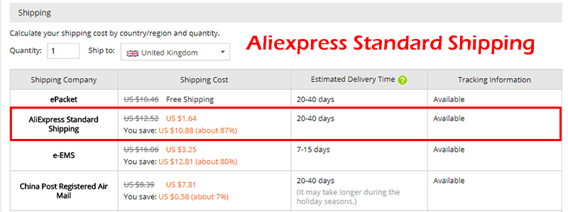 6b6b9d17ced Aliexpress Shipping Times – The Ultimate Guide – Dropship News